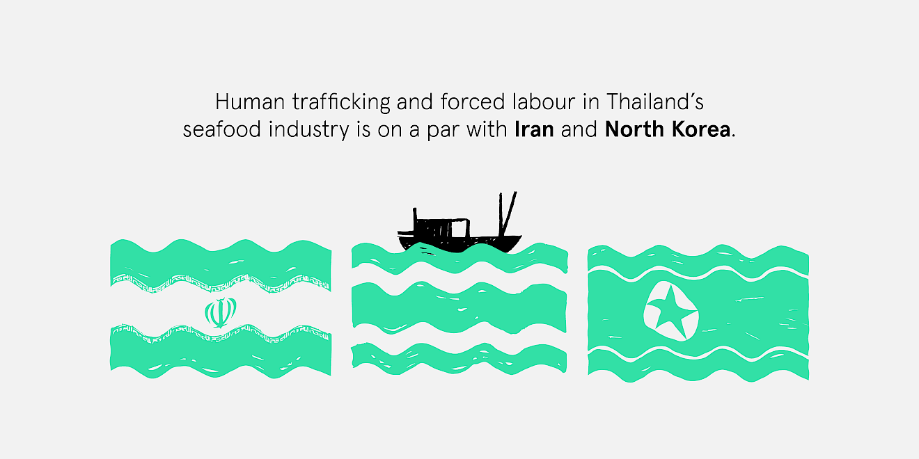 Greenpeace Just Tuna campaign data visualisation - image 7