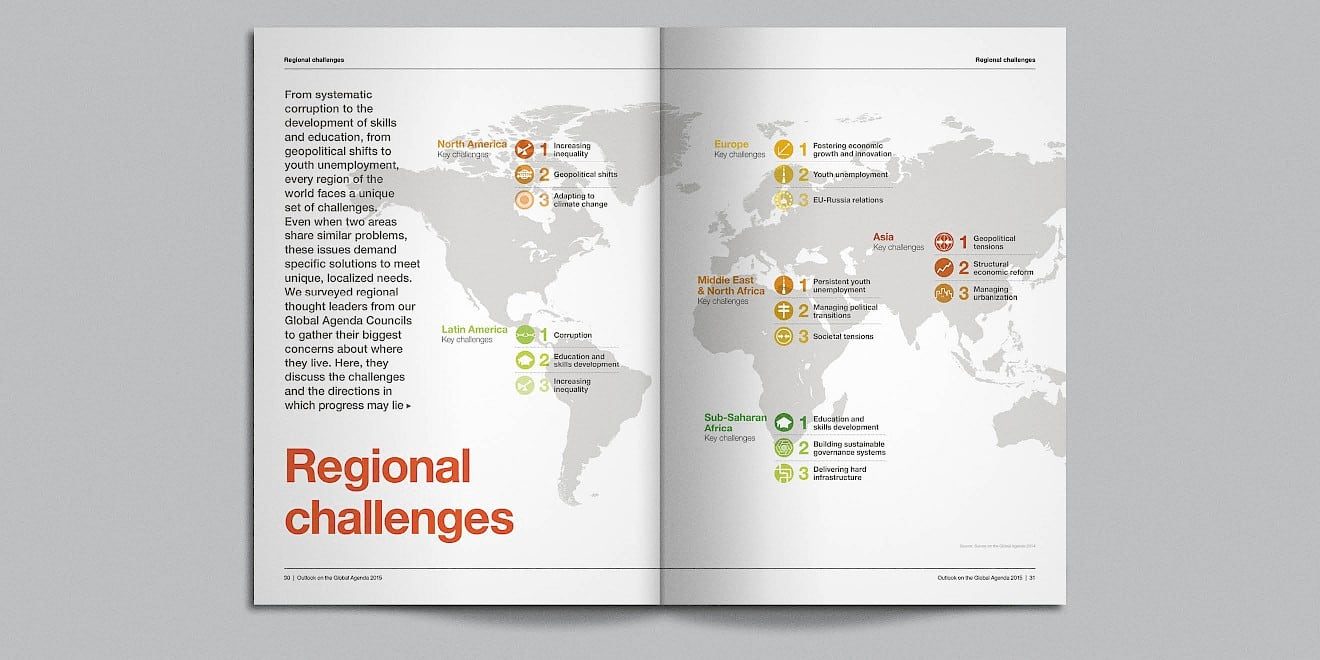 Regional challenges spread from WEF: Outlook on the Global Agenda 2015 by Human After All
