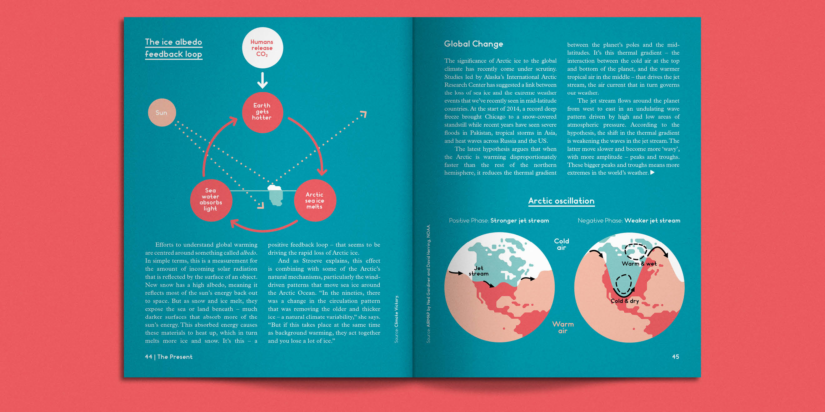 Weapons of Reason: The Arctic editorial design - image 2